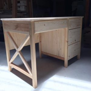 Country Study Table